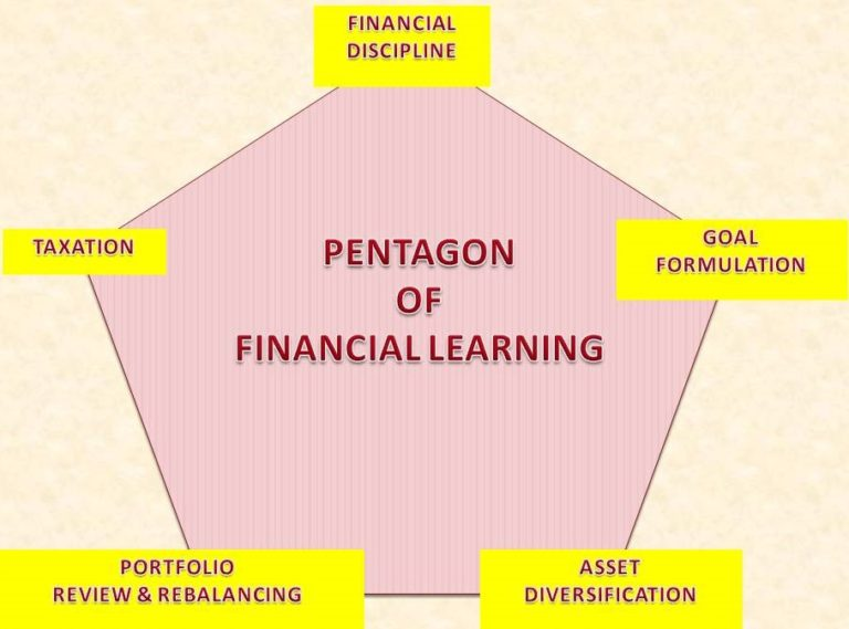 PENTAGON OF PERSONAL FINANCIAL PLANNING